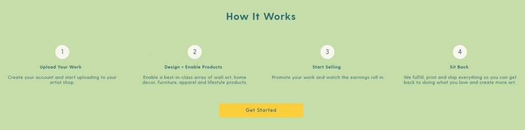 Society6 How it Works